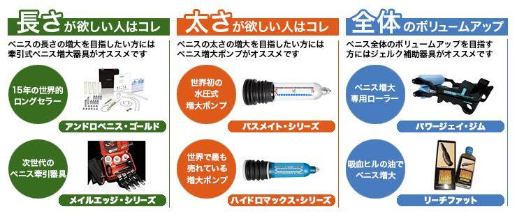 自分が目指すペニス増大にマッチした製品を選びましょう